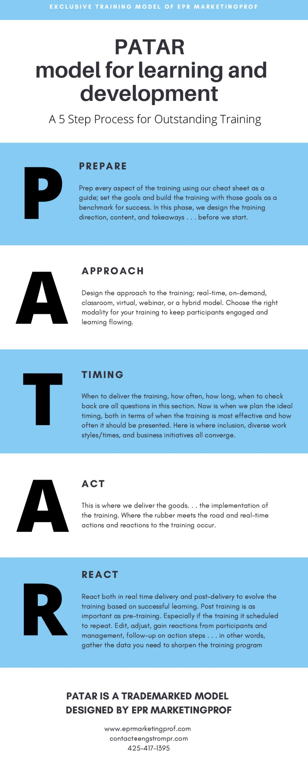 PATAR - Model for learning development